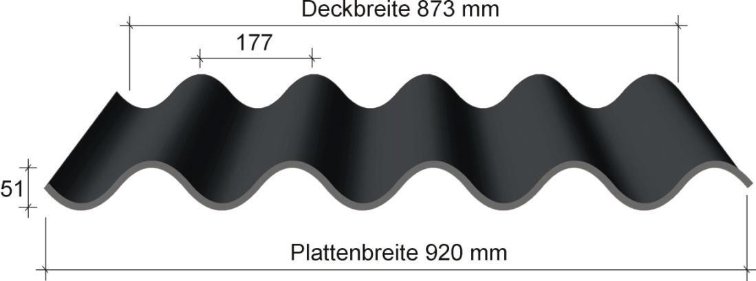 Faserzement-Wellplatte Europa Profil 5