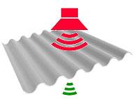 Schalldämmung Faserzement-Wellplatten